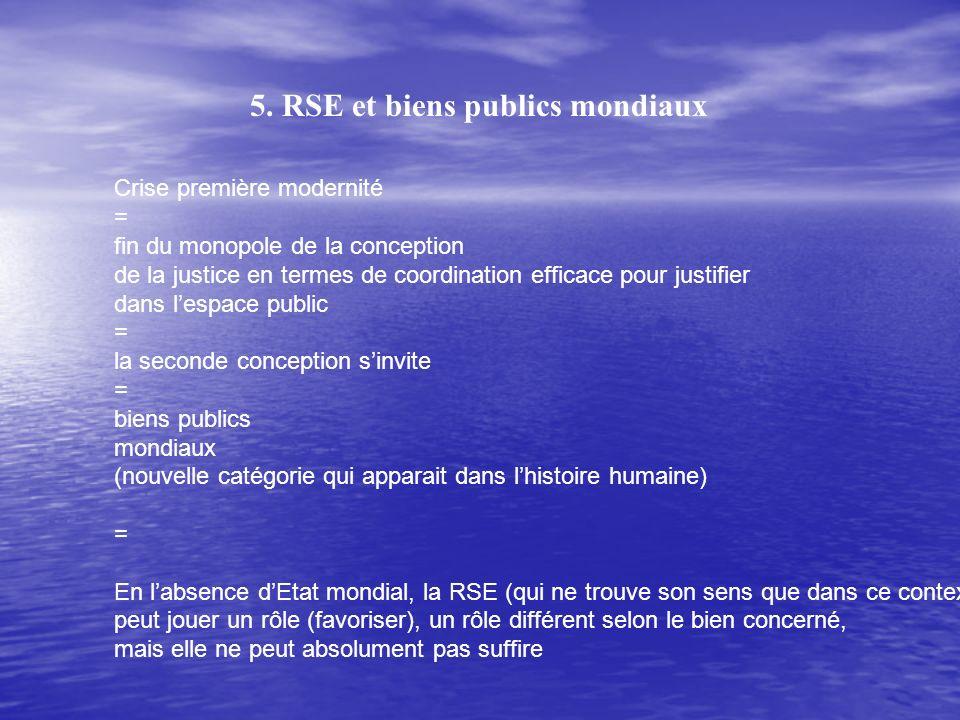 5. RSE et biens publics mondiaux Crise première modernité = fin du monopole de la conception de la justice en termes de coordination efficace pour jus