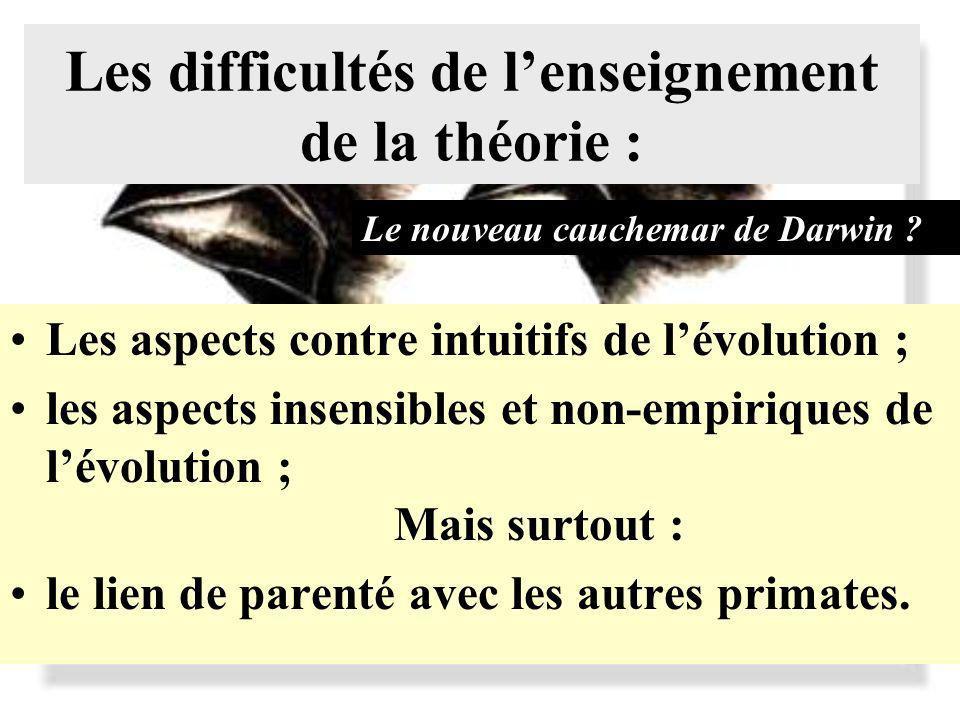 Les difficultés de lenseignement de la théorie : Les aspects contre intuitifs de lévolution ; les aspects insensibles et non-empiriques de lévolution