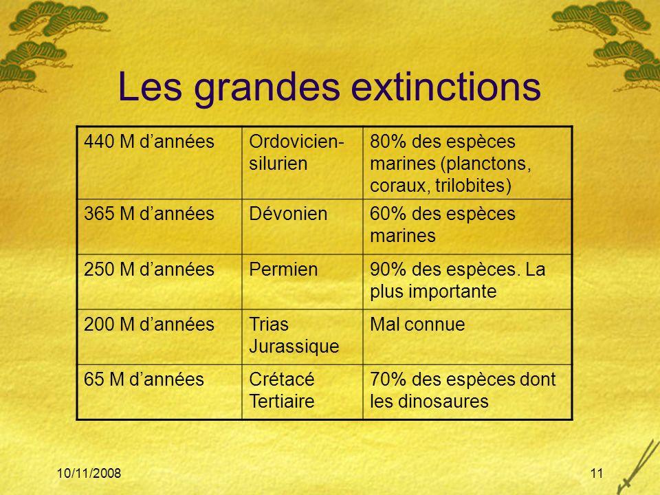 10/11/200811 Les grandes extinctions 440 M dannéesOrdovicien- silurien 80% des espèces marines (planctons, coraux, trilobites) 365 M dannéesDévonien60