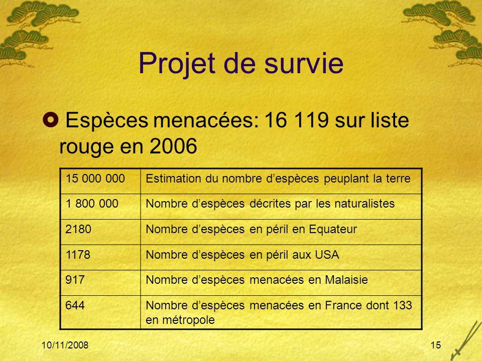 10/11/200815 Projet de survie Espèces menacées: 16 119 sur liste rouge en 2006 15 000 000Estimation du nombre despèces peuplant la terre 1 800 000Nomb