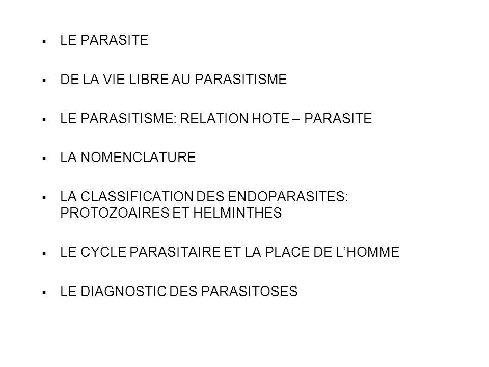 LE PARASITE DE LA VIE LIBRE AU PARASITISME LE PARASITISME: RELATION HOTE – PARASITE LA NOMENCLATURE LA CLASSIFICATION DES ENDOPARASITES: PROTOZOAIRES ET HELMINTHES LE CYCLE PARASITAIRE ET LA PLACE DE LHOMME LE DIAGNOSTIC DES PARASITOSES