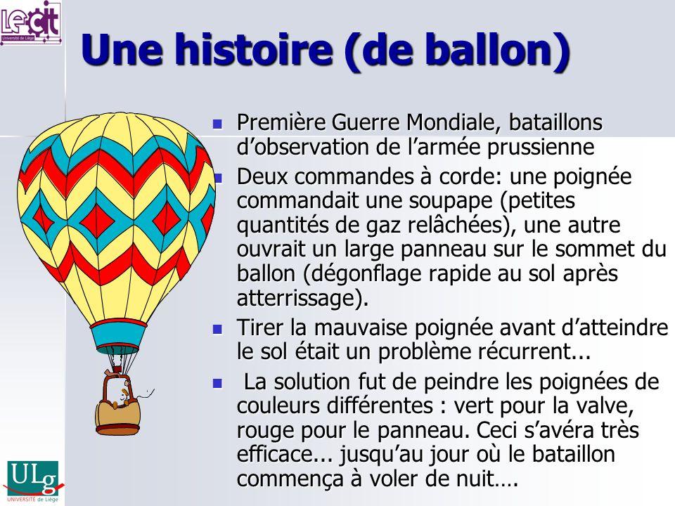 Une histoire (de ballon) Première Guerre Mondiale, bataillons dobservation de larmée prussienne Première Guerre Mondiale, bataillons dobservation de l