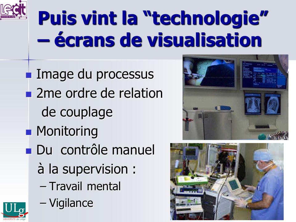 Puis vint la technologie – écrans de visualisation Image du processus Image du processus 2me ordre de relation 2me ordre de relation de couplage de co