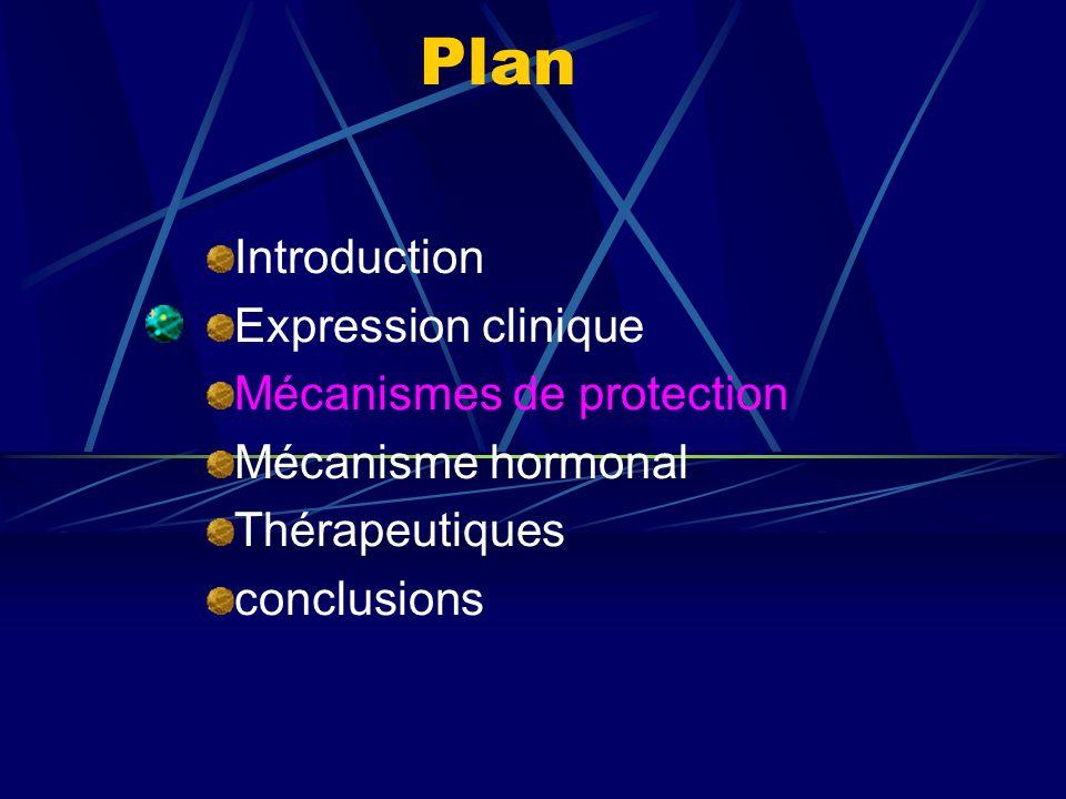 Plan Introduction Expression clinique Mécanismes de protection Mécanisme hormonal Thérapeutiques conclusions