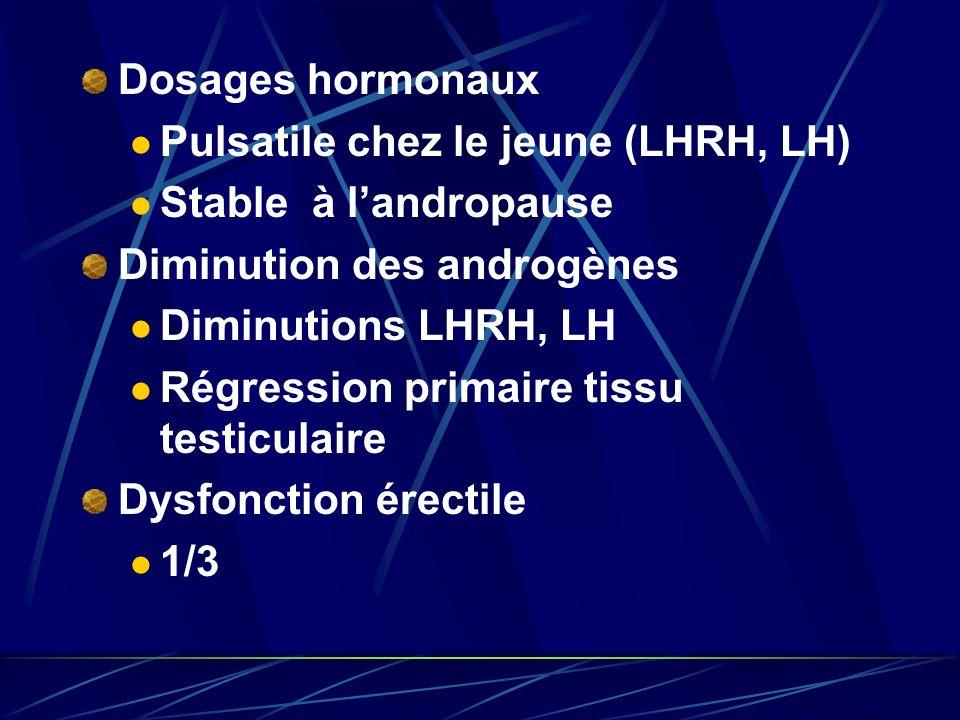 Dosages hormonaux Pulsatile chez le jeune (LHRH, LH) Stable à landropause Diminution des androgènes Diminutions LHRH, LH Régression primaire tissu tes