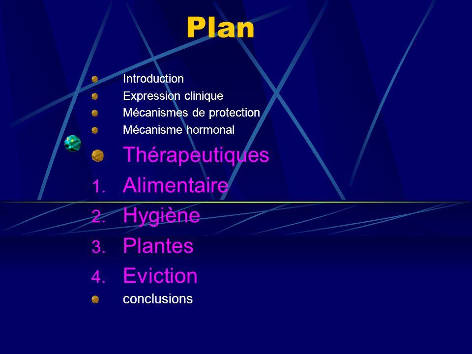Plan Introduction Expression clinique Mécanismes de protection Mécanisme hormonal Thérapeutiques 1. Alimentaire 2. Hygiène 3. Plantes 4. Eviction conc