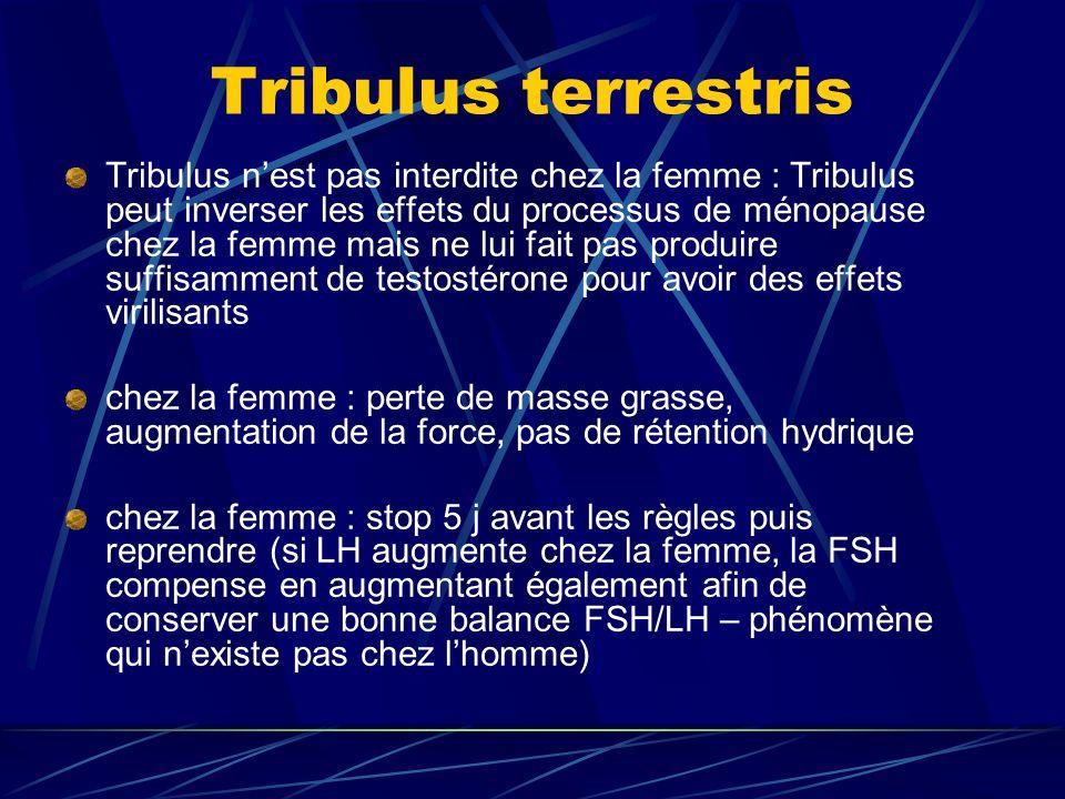 Tribulus terrestris Tribulus nest pas interdite chez la femme : Tribulus peut inverser les effets du processus de ménopause chez la femme mais ne lui fait pas produire suffisamment de testostérone pour avoir des effets virilisants chez la femme : perte de masse grasse, augmentation de la force, pas de rétention hydrique chez la femme : stop 5 j avant les règles puis reprendre (si LH augmente chez la femme, la FSH compense en augmentant également afin de conserver une bonne balance FSH/LH – phénomène qui nexiste pas chez lhomme)
