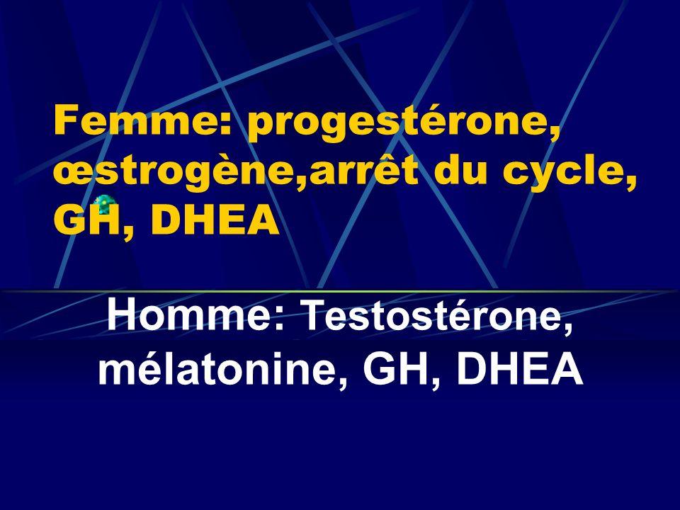 Femme: progestérone, œstrogène,arrêt du cycle, GH, DHEA Homme: Testostérone, mélatonine, GH, DHEA