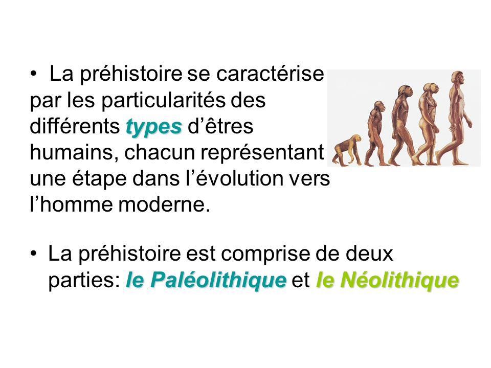 le Paléolithiquele NéolithiqueLa préhistoire est comprise de deux parties: le Paléolithique et le Néolithique types La préhistoire se caractérise par les particularités des différents types dêtres humains, chacun représentant une étape dans lévolution vers lhomme moderne.