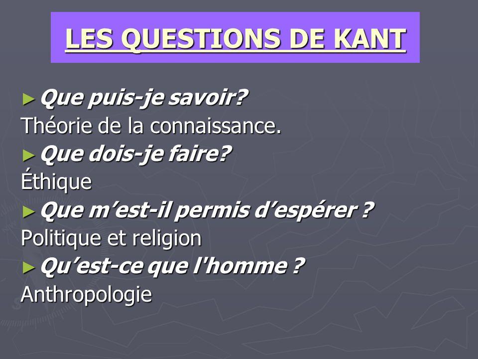LES QUESTIONS DE KANT Que puis-je savoir? Que puis-je savoir? Théorie de la connaissance. Que dois-je faire? Que dois-je faire?Éthique Que mest-il per