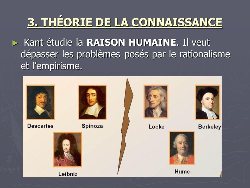 3. THÉORIE DE LA CONNAISSANCE Kant étudie la RAISON HUMAINE. Il veut dépasser les problèmes posés par le rationalisme et lempirisme. Kant étudie la RA