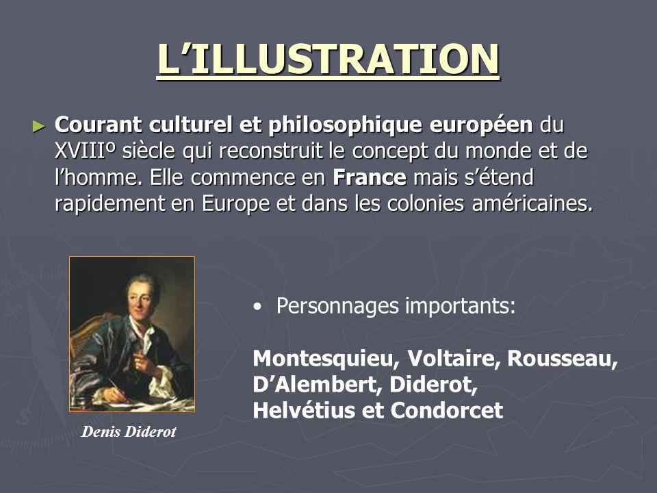 LILLUSTRATION Courant culturel et philosophique européen du XVIIIº siècle qui reconstruit le concept du monde et de lhomme. Elle commence en France ma