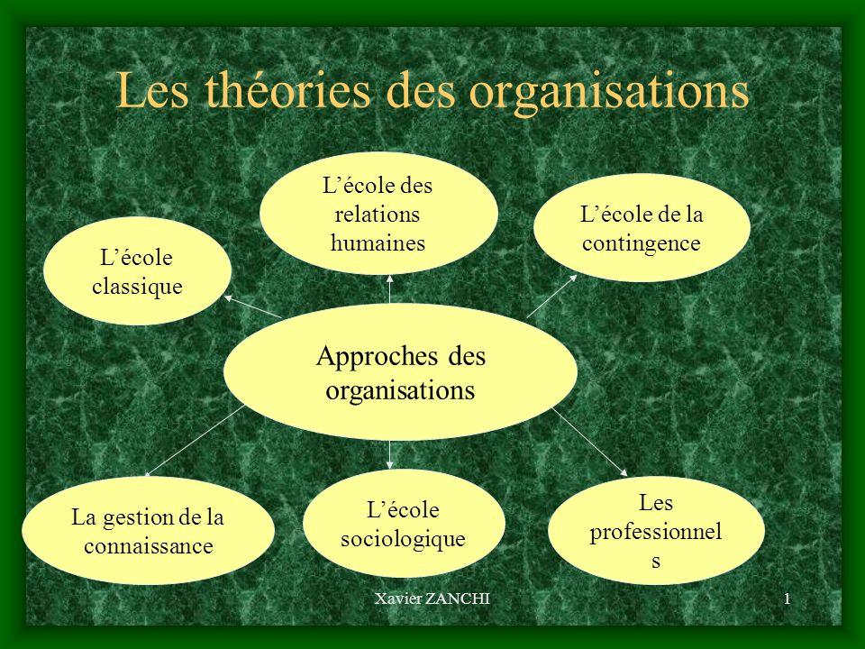 Xavier ZANCHI1 Les théories des organisations Approches des organisations Lécole classique Lécole des relations humaines Lécole sociologique Lécole de
