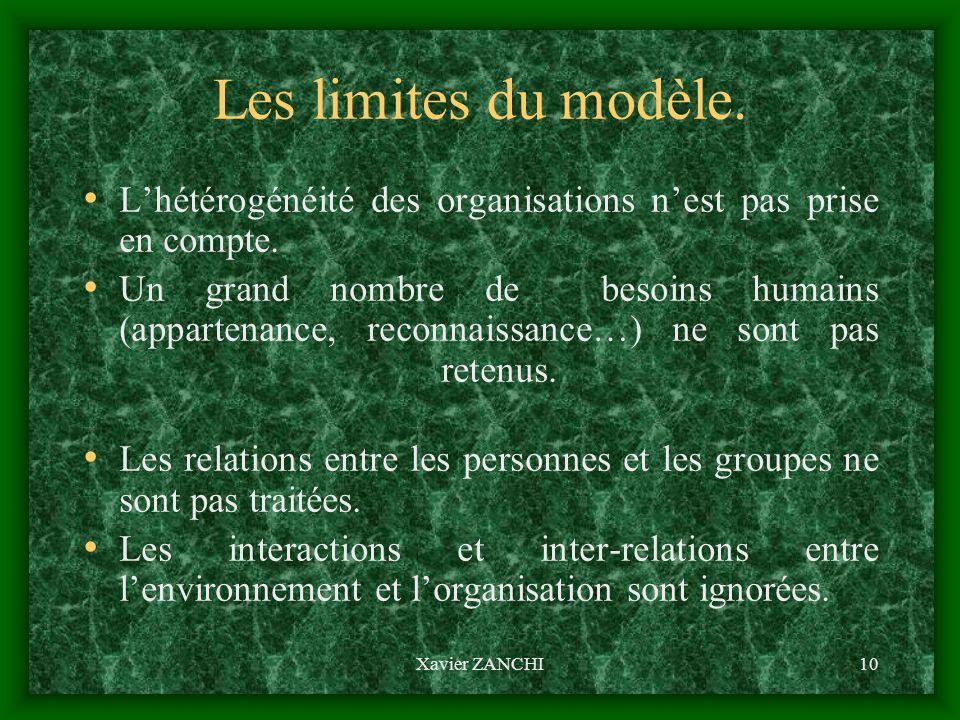 Xavier ZANCHI10 Les limites du modèle. Lhétérogénéité des organisations nest pas prise en compte. Un grand nombre de besoins humains (appartenance, re