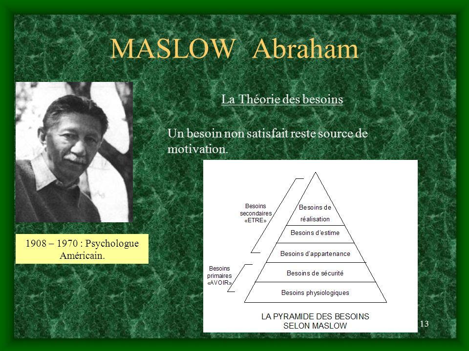 Xavier ZANCHI13 MASLOW Abraham La Théorie des besoins Un besoin non satisfait reste source de motivation. 1908 – 1970 : Psychologue Américain.