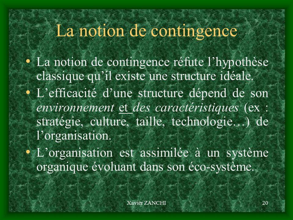 Xavier ZANCHI20 La notion de contingence La notion de contingence réfute lhypothèse classique quil existe une structure idéale. Lefficacité dune struc