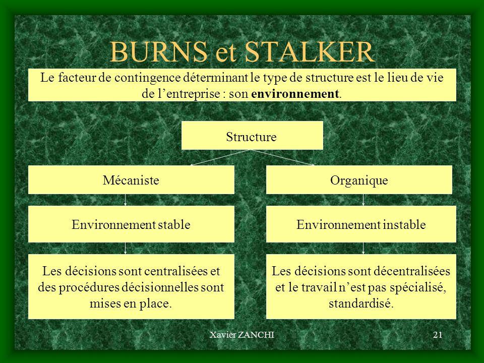 Xavier ZANCHI21 BURNS et STALKER Structure Mécaniste Environnement stableEnvironnement instable Organique Les décisions sont centralisées et des procé