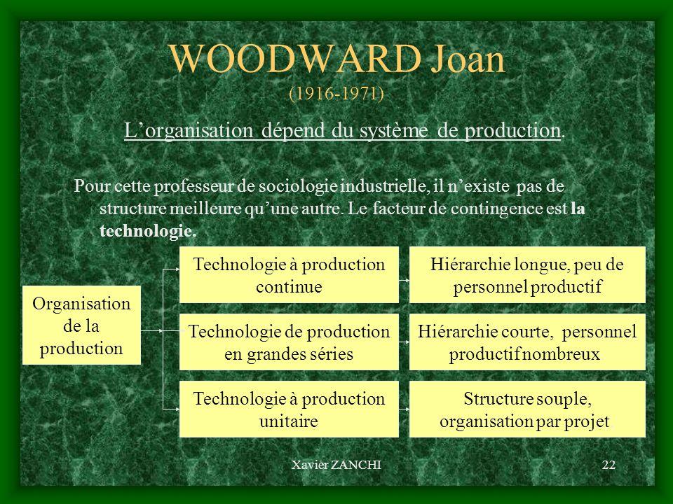 Xavier ZANCHI22 WOODWARD Joan (1916-1971) Lorganisation dépend du système de production. Pour cette professeur de sociologie industrielle, il nexiste