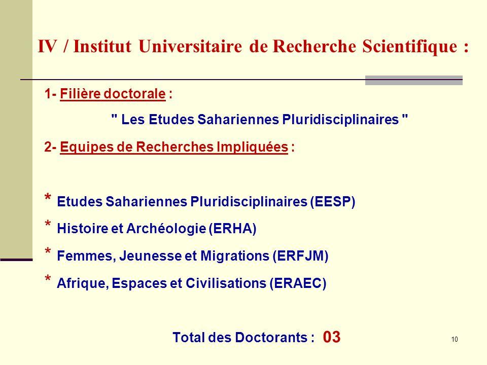 10 IV / Institut Universitaire de Recherche Scientifique : 1- Filière doctorale :