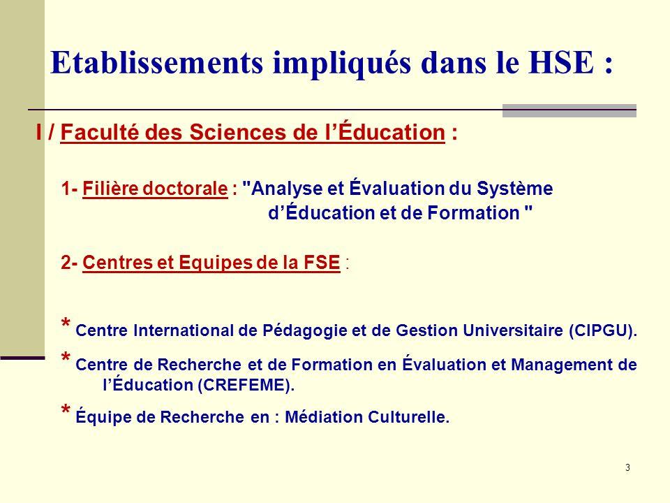 3 Etablissements impliqués dans le HSE : I / Faculté des Sciences de lÉducation : 1- Filière doctorale : Analyse et Évaluation du Système dÉducation et de Formation 2- Centres et Equipes de la FSE : * Centre International de Pédagogie et de Gestion Universitaire (CIPGU).