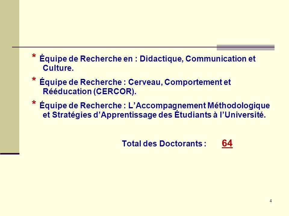 * Équipe de Recherche en : Didactique, Communication et Culture. * Équipe de Recherche : Cerveau, Comportement et Rééducation (CERCOR). * Équipe de Re