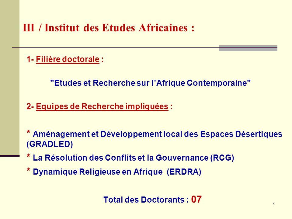 8 III / Institut des Etudes Africaines : 1- Filière doctorale : Etudes et Recherche sur lAfrique Contemporaine 2- Equipes de Recherche impliquées : * Aménagement et Développement local des Espaces Désertiques (GRADLED) * La Résolution des Conflits et la Gouvernance (RCG) * Dynamique Religieuse en Afrique (ERDRA) Total des Doctorants : 07