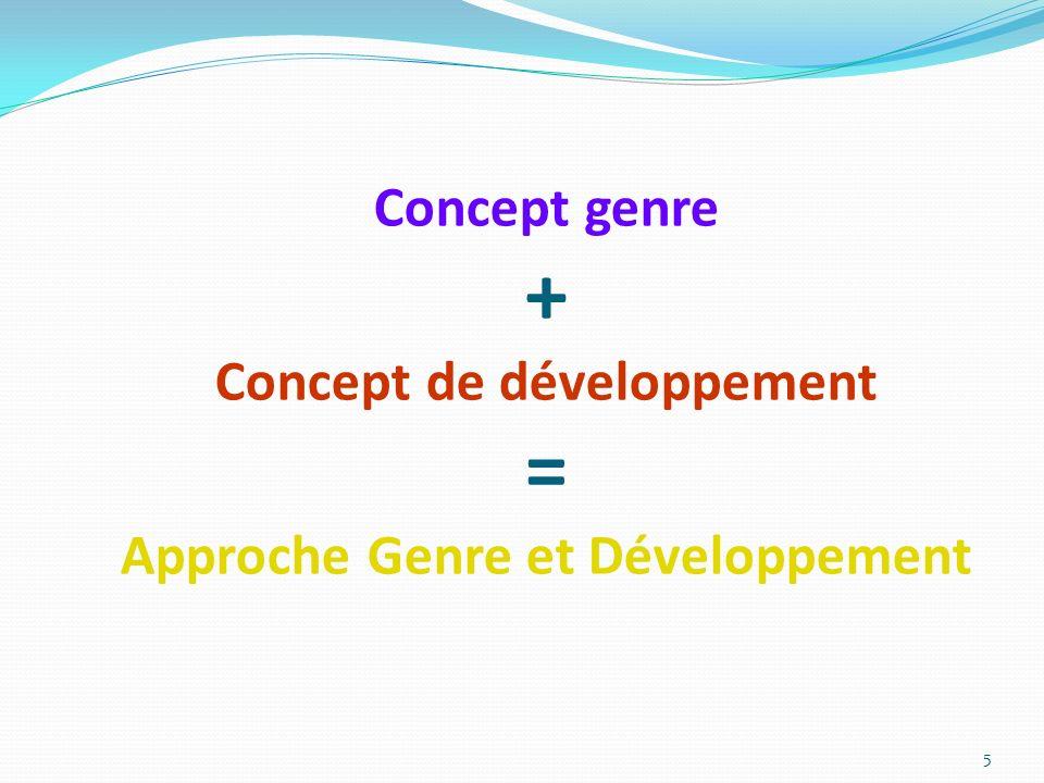 Concept genre + Concept de développement = Approche Genre et Développement 5