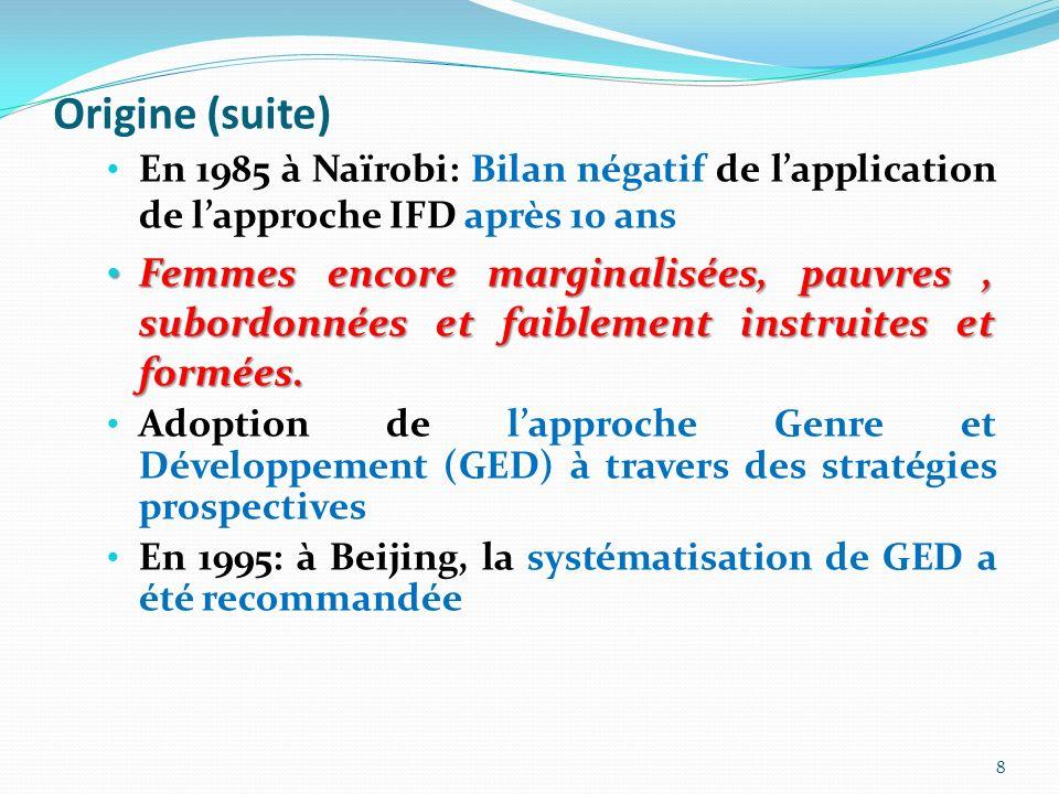 Origine (suite) En 1985 à Naïrobi: Bilan négatif de lapplication de lapproche IFD après 10 ans Femmes encore marginalisées, pauvres, subordonnées et f