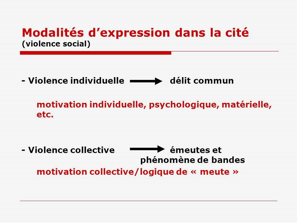 Modalités dexpression dans la cité (violence social) - Violence individuelledélit commun motivation individuelle, psychologique, matérielle, etc.