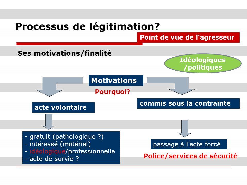 Processus de légitimation.