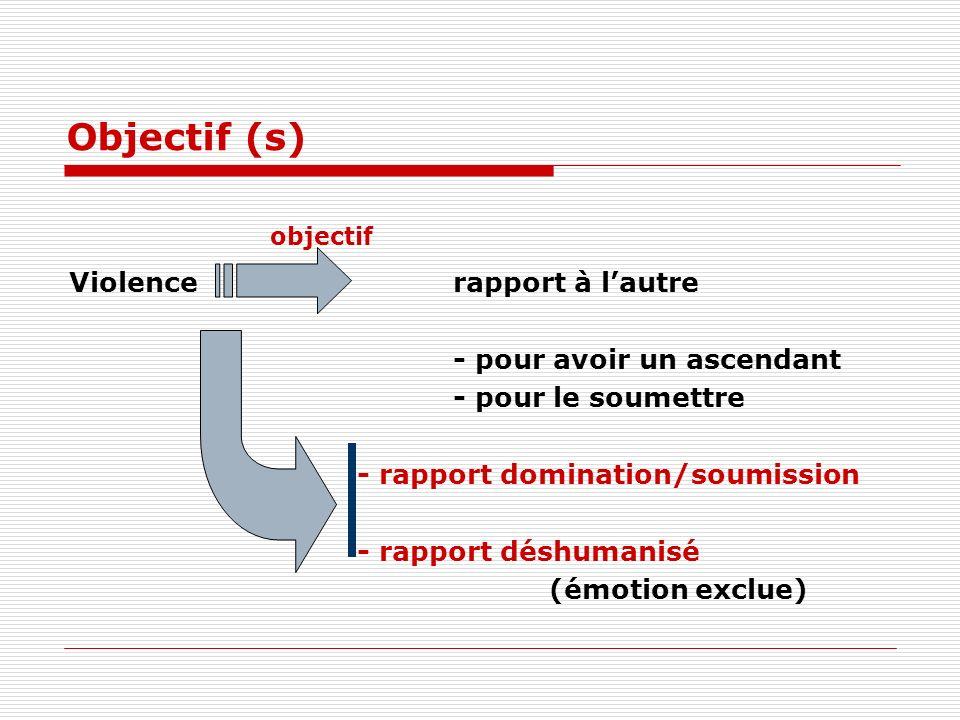 Objectif (s) Violencerapport à lautre - pour avoir un ascendant - pour le soumettre - rapport domination/soumission - rapport déshumanisé (émotion exclue) objectif