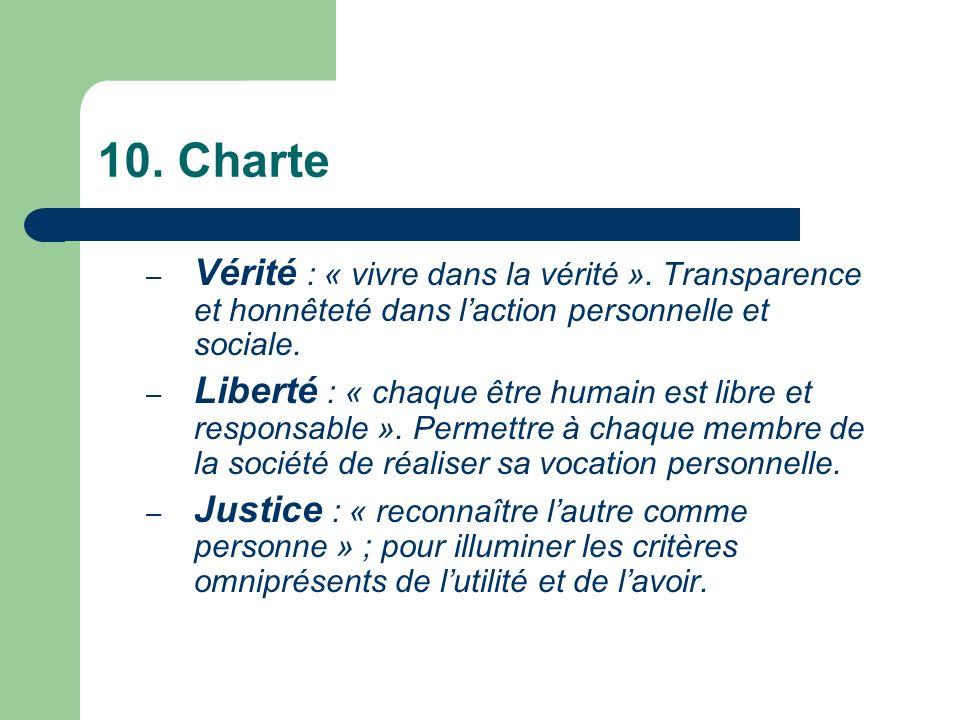 10. Charte – Vérité : « vivre dans la vérité ». Transparence et honnêteté dans laction personnelle et sociale. – Liberté : « chaque être humain est li