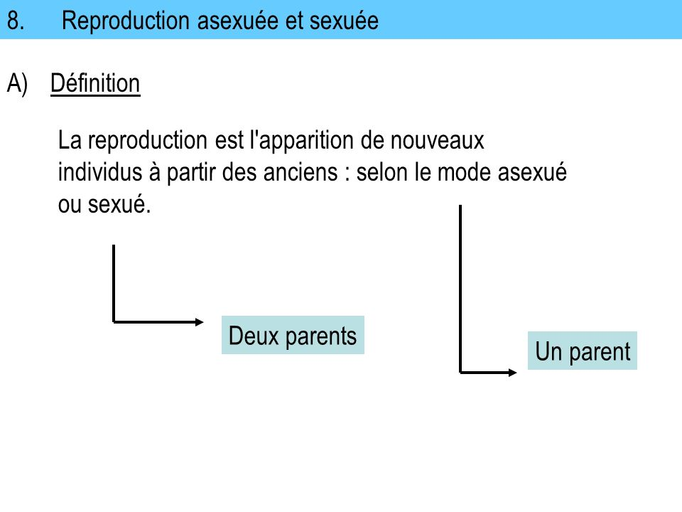8. Reproduction asexuée et sexuée A)Définition La reproduction est l'apparition de nouveaux individus à partir des anciens : selon le mode asexué ou s