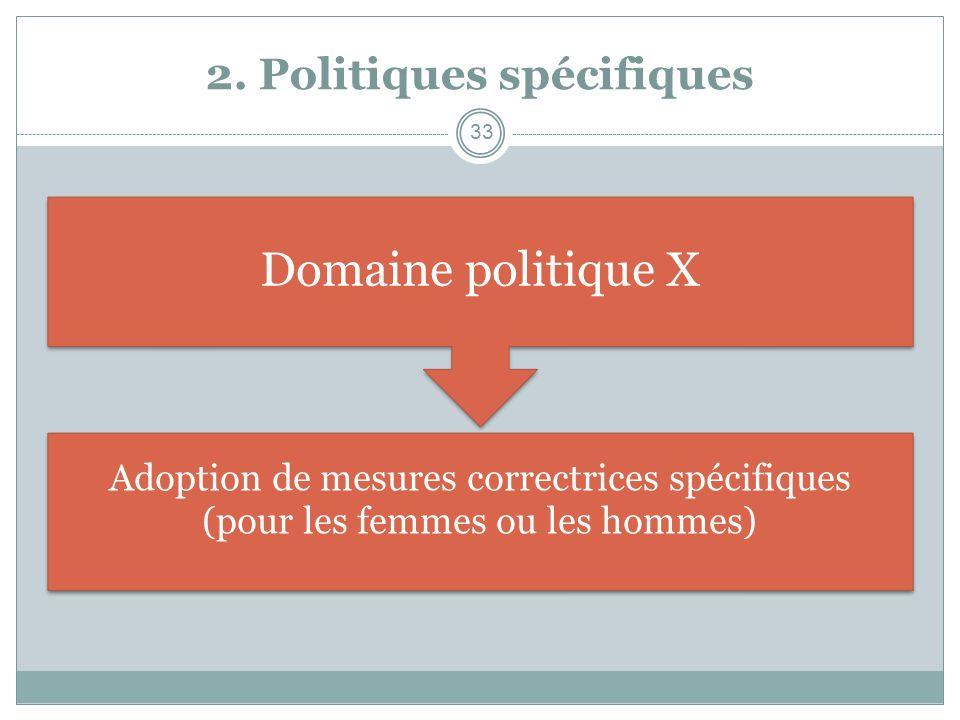 2. Politiques spécifiques Adoption de mesures correctrices spécifiques (pour les femmes ou les hommes) Domaine politique X 33