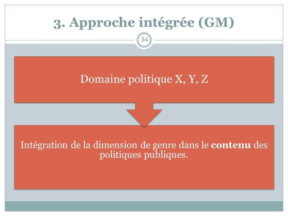 3. Approche intégrée (GM) Intégration de la dimension de genre dans le contenu des politiques publiques. Domaine politique X, Y, Z 34
