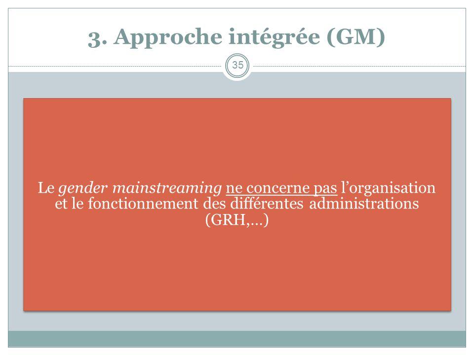 3. Approche intégrée (GM) Le gender mainstreaming ne concerne pas lorganisation et le fonctionnement des différentes administrations (GRH,…) 35