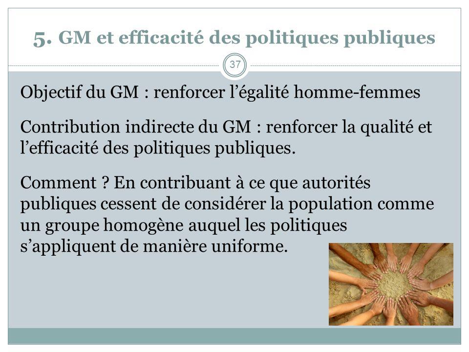 5. GM et efficacité des politiques publiques Objectif du GM : renforcer légalité homme-femmes Contribution indirecte du GM : renforcer la qualité et l