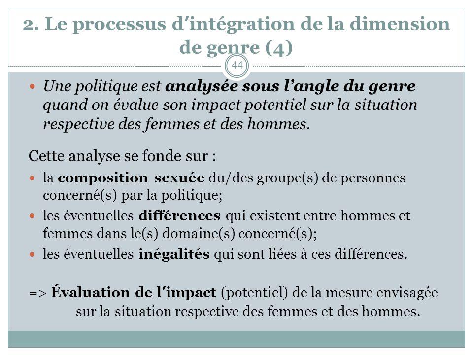 2. Le processus dintégration de la dimension de genre (4) Une politique est analysée sous langle du genre quand on évalue son impact potentiel sur la