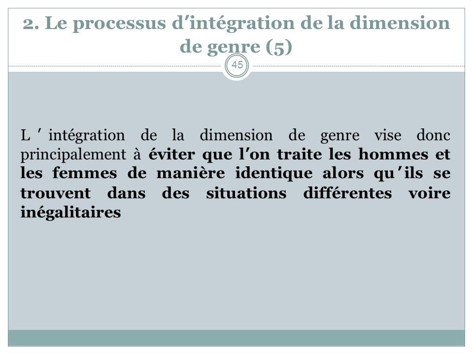 2. Le processus dintégration de la dimension de genre (5) Lintégration de la dimension de genre vise donc principalement à éviter que lon traite les h