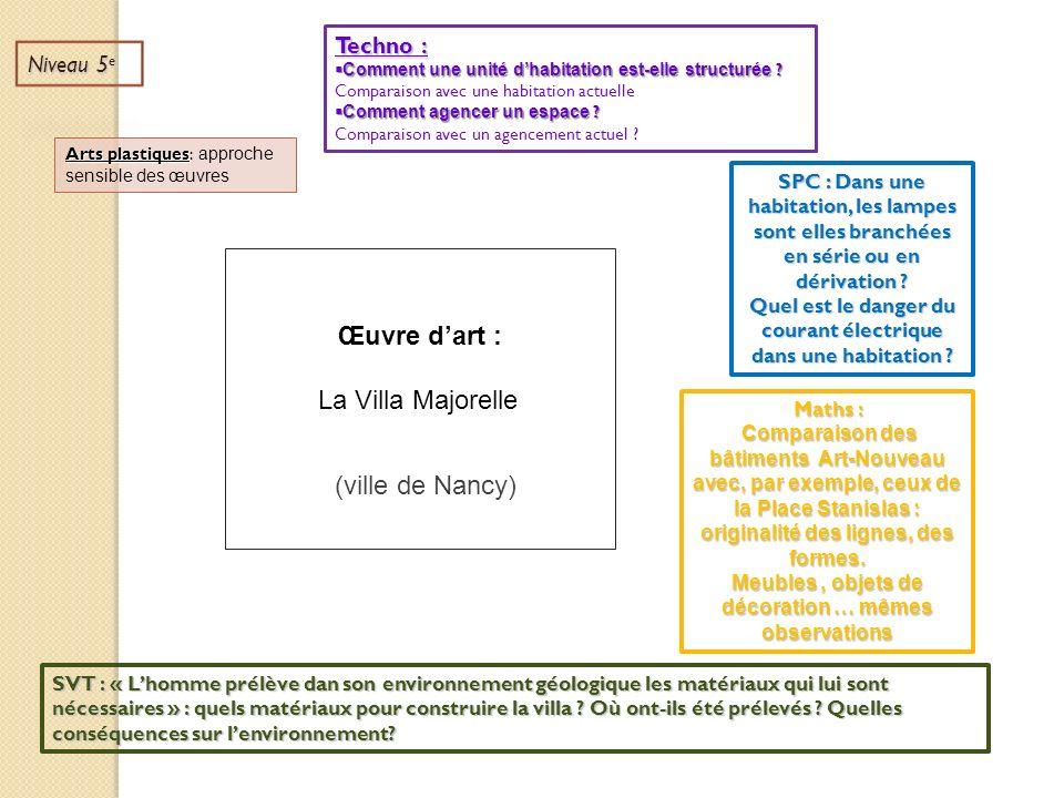 Œuvre dart : le Château (Lunéville) SVT 4e : SVT 4e : Quelles espèces animales et végétales dans les jardins.