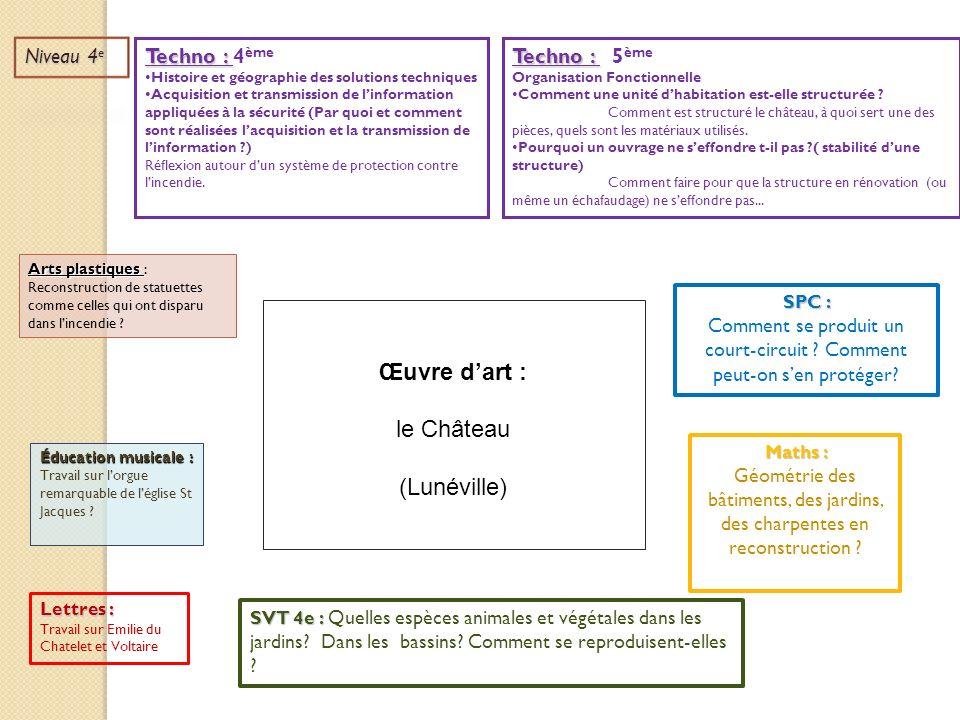 Œuvre dart : le Château (Lunéville) SVT 4e : SVT 4e : Quelles espèces animales et végétales dans les jardins? Dans les bassins? Comment se reproduisen