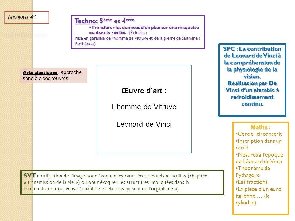 SVT : SVT : utilisation de limage pour évoquer les caractères sexuels masculins (chapitre « transmission de la vie ») ou pour évoquer les structures i