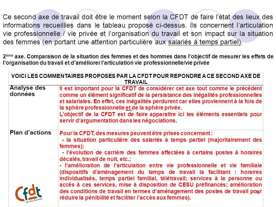 16 Ce second axe de travail doit être le moment selon la CFDT de faire létat des lieux des informations recueillies dans le tableau proposé ci-dessus.