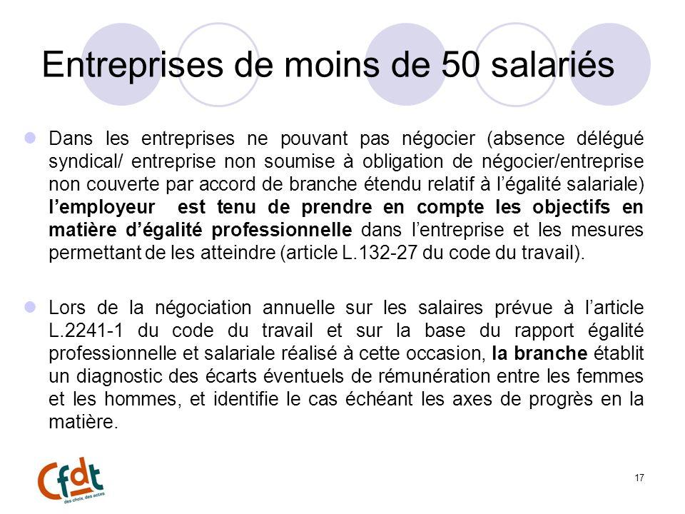 Entreprises de moins de 50 salariés Dans les entreprises ne pouvant pas négocier (absence délégué syndical/ entreprise non soumise à obligation de nég