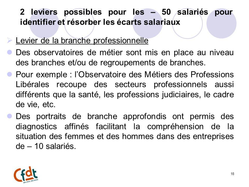 2 leviers possibles pour les – 50 salariés pour identifier et résorber les écarts salariaux Levier de la branche professionnelle Des observatoires de métier sont mis en place au niveau des branches et/ou de regroupements de branches.