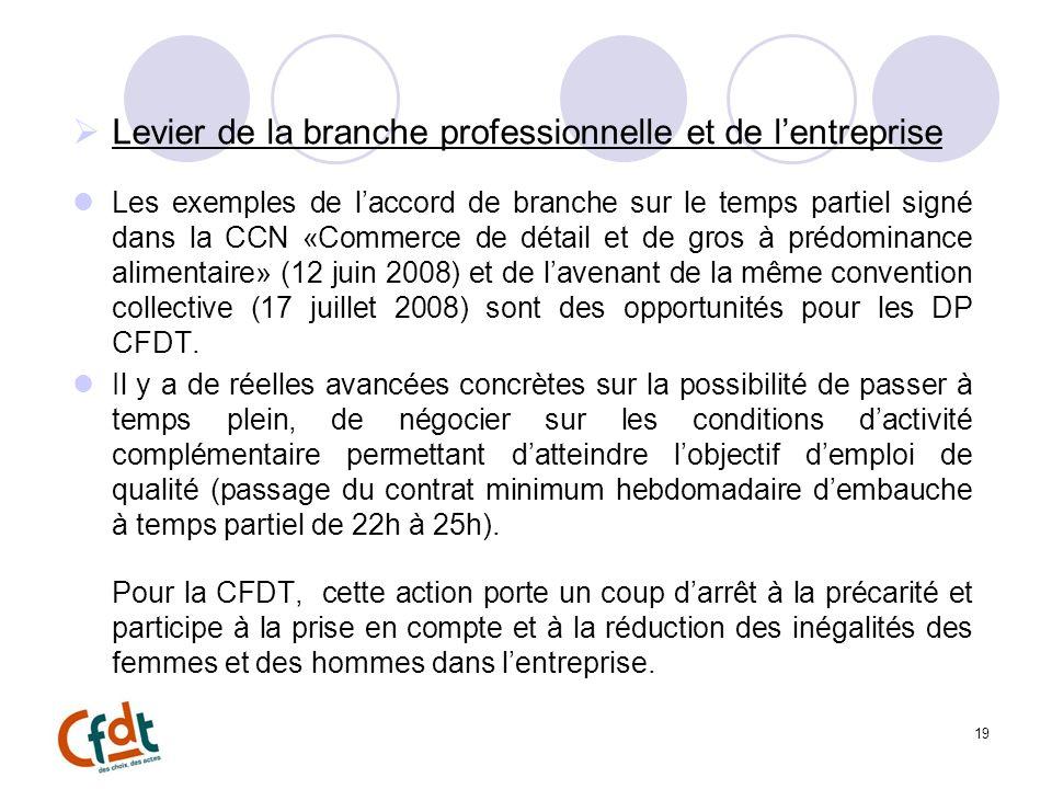 19 Levier de la branche professionnelle et de lentreprise Les exemples de laccord de branche sur le temps partiel signé dans la CCN «Commerce de détail et de gros à prédominance alimentaire» (12 juin 2008) et de lavenant de la même convention collective (17 juillet 2008) sont des opportunités pour les DP CFDT.