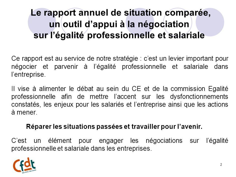 Le rapport annuel de situation comparée, un outil dappui à la négociation sur légalité professionnelle et salariale Ce rapport est au service de notre