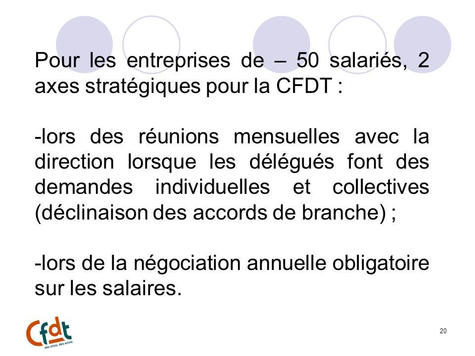 20 Pour les entreprises de – 50 salariés, 2 axes stratégiques pour la CFDT : -lors des réunions mensuelles avec la direction lorsque les délégués font des demandes individuelles et collectives (déclinaison des accords de branche) ; -lors de la négociation annuelle obligatoire sur les salaires.