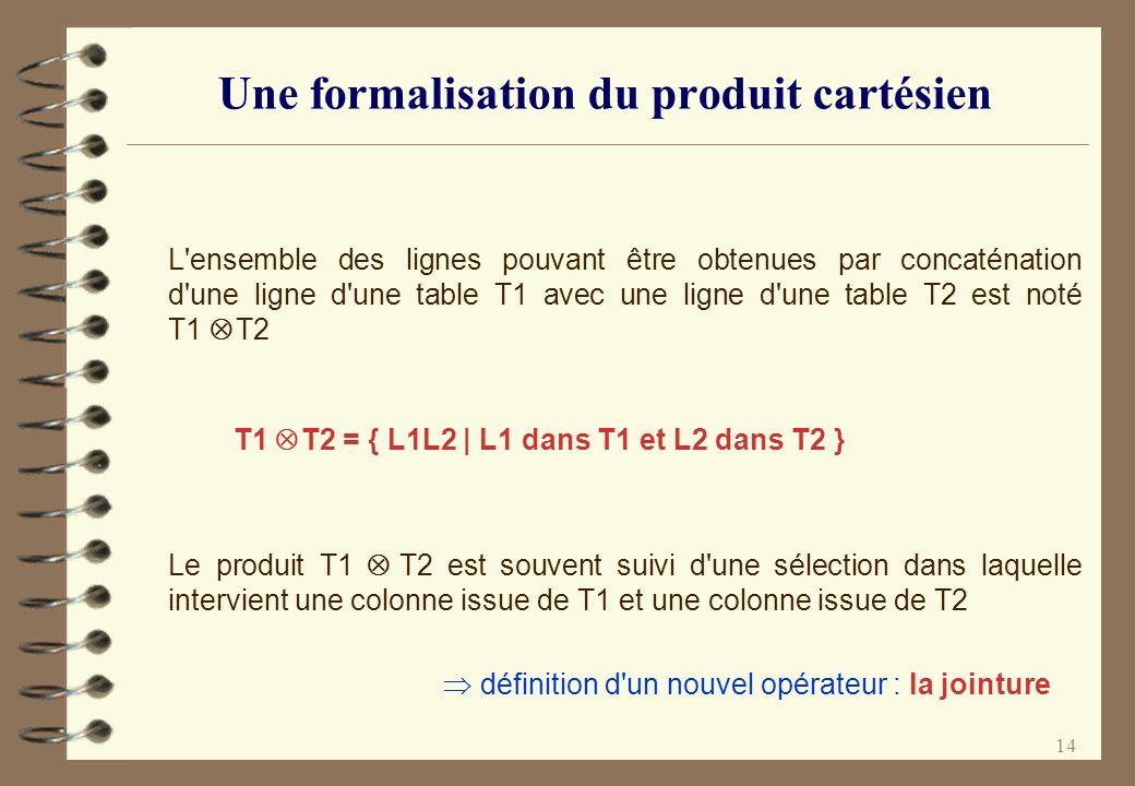 14 Une formalisation du produit cartésien L'ensemble des lignes pouvant être obtenues par concaténation d'une ligne d'une table T1 avec une ligne d'un
