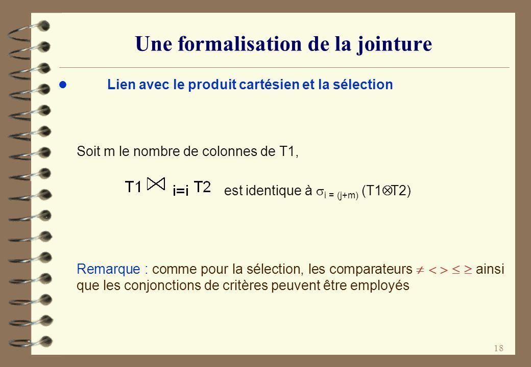 18 Une formalisation de la jointure Lien avec le produit cartésien et la sélection Soit m le nombre de colonnes de T1, est identique à i = (j+m) (T1 T